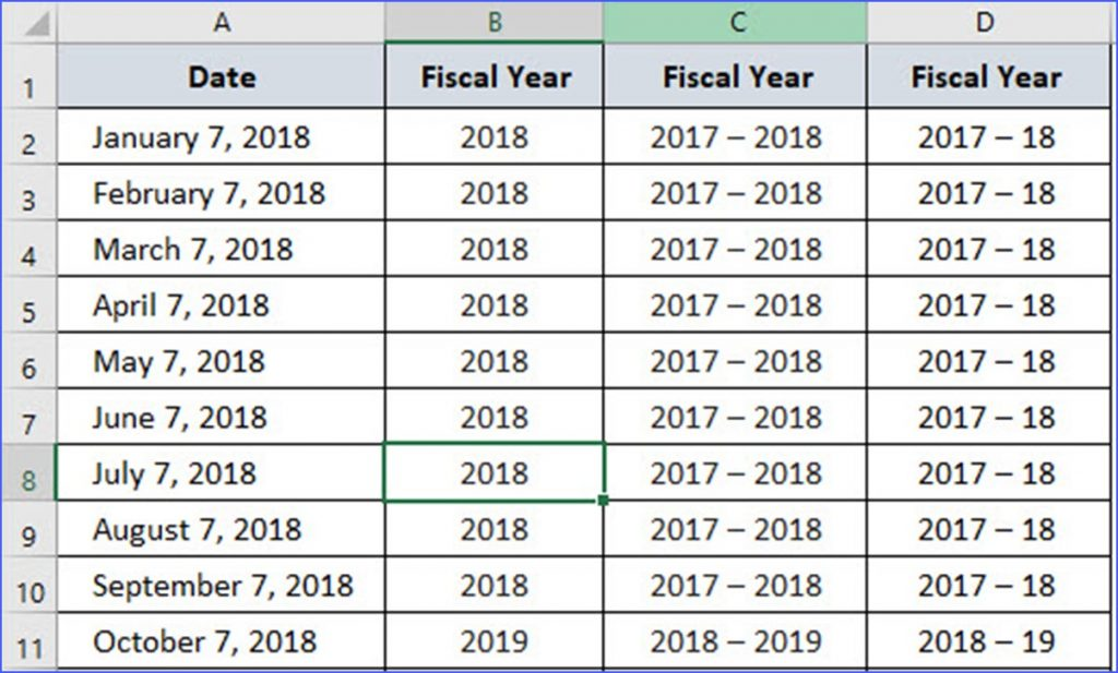 How To Convert A Date Into Fiscal Year