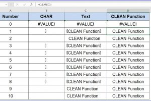How to Use CLEAN Function