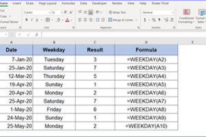 How to Convert Weekday to a Number