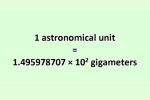Convert Astronomical Unit to Gigameter