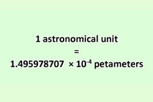 Convert Astronomical Unit to Petameter